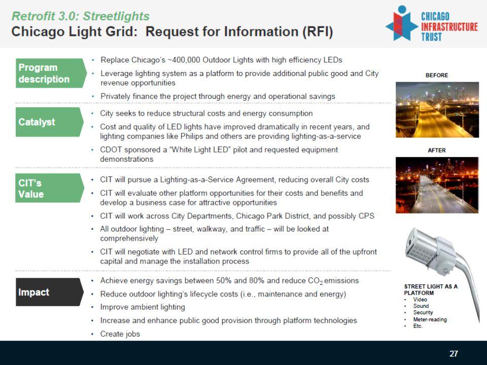10 | Philips Lighting | Global Systems | November 2014