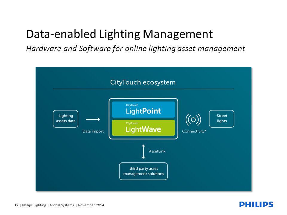 12 | Philips Lighting | Global Systems | November 2014 Data-enabled Lighting Management Hardware and Software for online lighting asset management