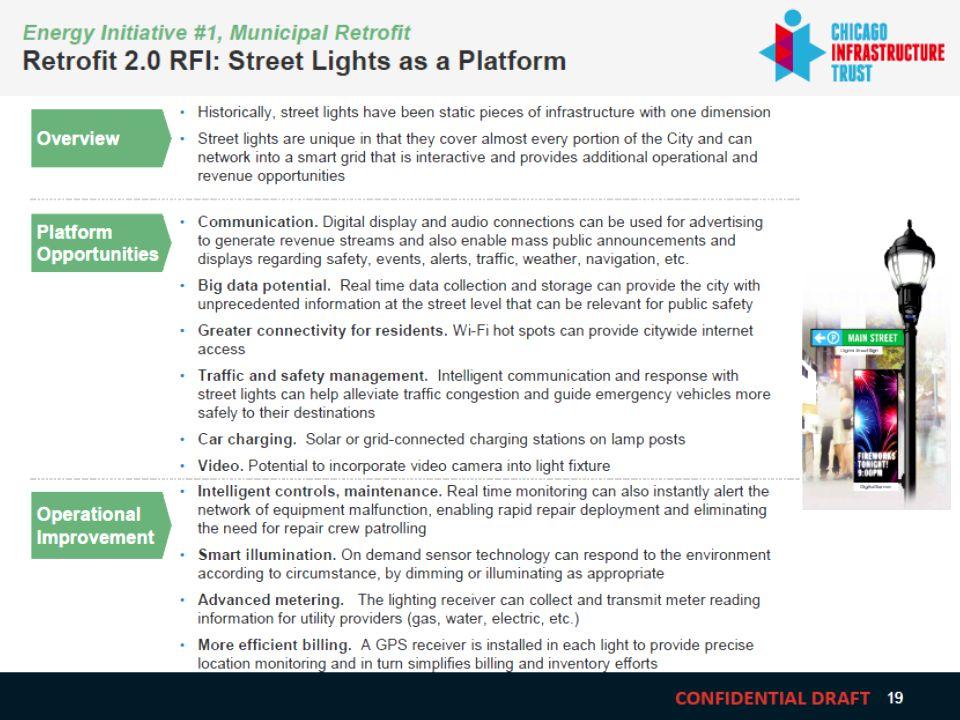21 | Philips Lighting | Global Systems | November 2014
