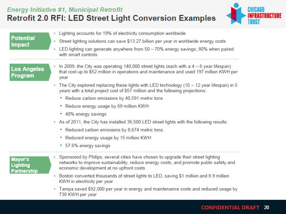 22 | Philips Lighting | Global Systems | November 2014