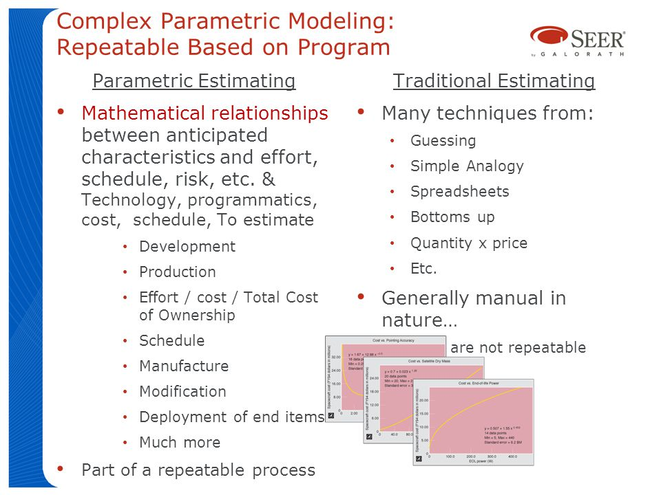 Complex Parametric Modeling: Repeatable Based on Program Parametric Estimating Mathematical relationships between anticipated characteristics and effort, schedule, risk, etc.