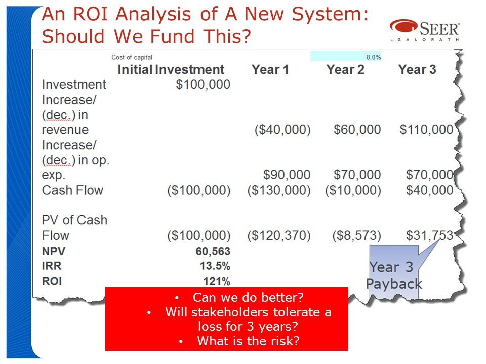 An ROI Analysis of A New System: Should We Fund This? Can we do better? Will stakeholders tolerate a loss for 3 years? What is the risk?
