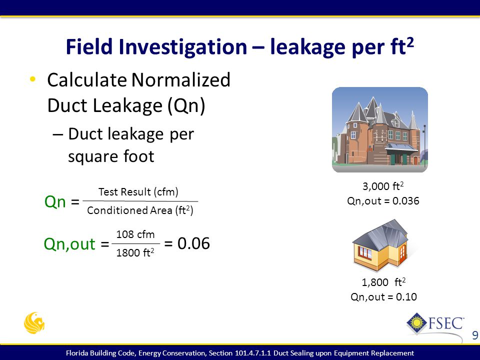 Florida Building Code, Energy Conservation, Section 101.4.7.1.1 Duct Sealing upon Equipment Replacement Field Investigation – leakage per ft 2 Calculate Normalized Duct Leakage (Qn) – Duct leakage per square foot 9 Test Result (cfm) Conditioned Area (ft 2 ) Qn = = 0.06 Qn,out = 108 cfm 1800 ft 2 1,800 ft 2 Qn,out = 0.10 3,000 ft 2 Qn,out = 0.036