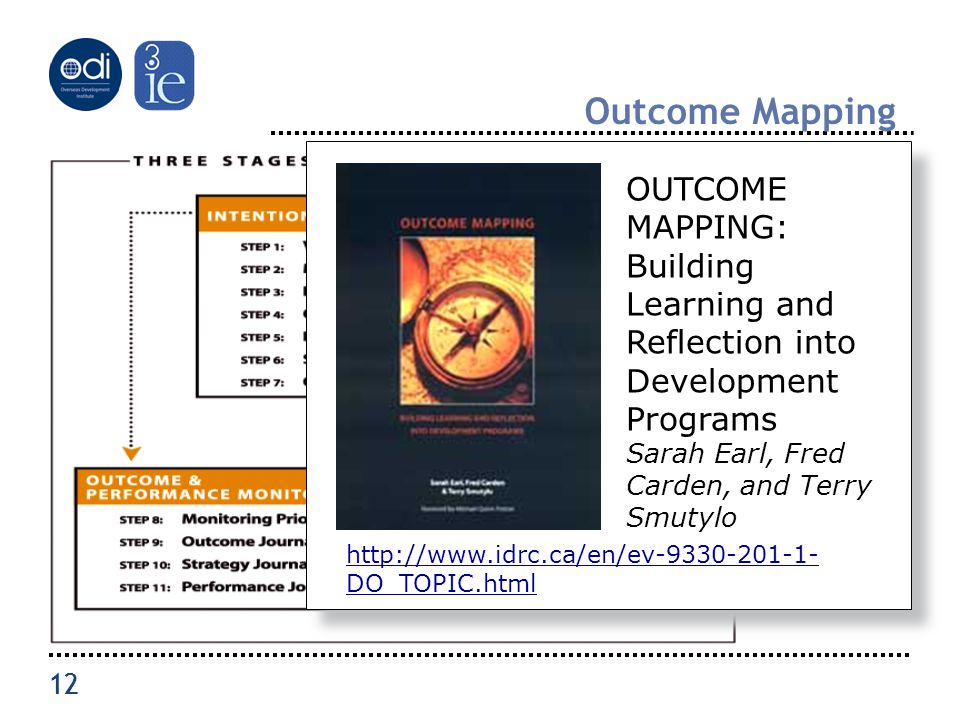 12 Outcome Mapping OUTCOME MAPPING: Building Learning and Reflection into Development Programs Sarah Earl, Fred Carden, and Terry Smutylo http://www.idrc.ca/en/ev-9330-201-1- DO_TOPIC.html 12