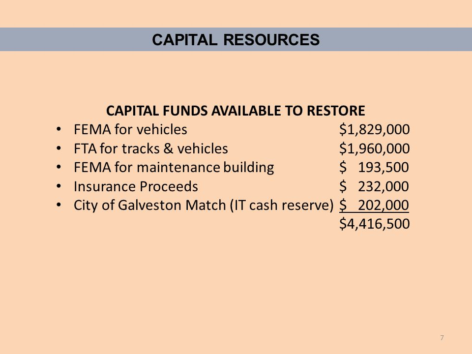CAPITAL RESOURCES CAPITAL FUNDS AVAILABLE TO RESTORE FEMA for vehicles$1,829,000 FTA for tracks & vehicles$1,960,000 FEMA for maintenance building$ 193,500 Insurance Proceeds $ 232,000 City of Galveston Match (IT cash reserve)$ 202,000 $4,416,500 7