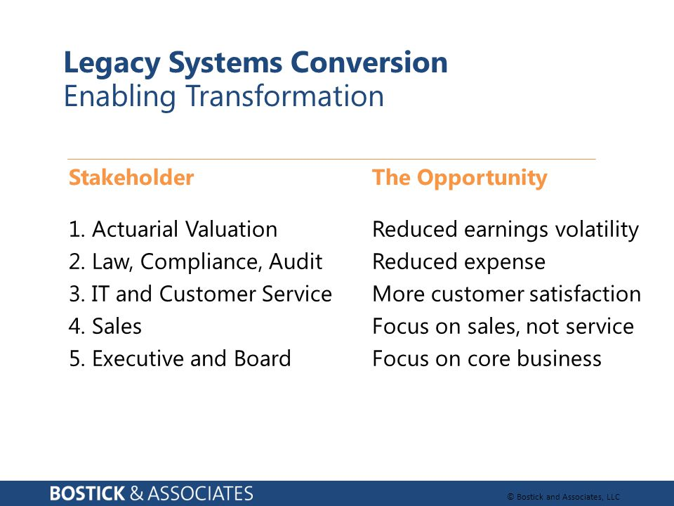 © Bostick and Associates, LLC Legacy Systems Conversion Stakeholder 1. Actuarial Valuation 2. Law, Compliance, Audit 3. IT and Customer Service 4. Sal