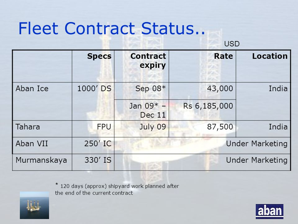Fleet Contract Status.. SpecsContract expiry RateLocation Aban Ice1000' DSSep 08*43,000India Jan 09* – Dec 11 Rs 6,185,000 TaharaFPUJuly 0987,500India