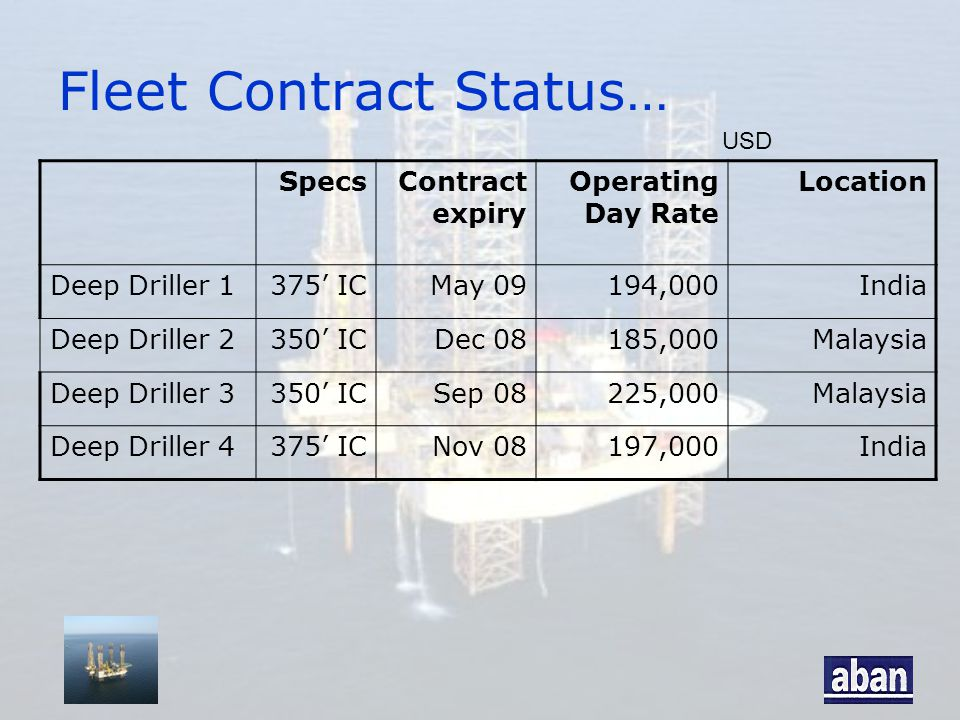 Fleet Contract Status… SpecsContract expiry Operating Day Rate Location Deep Driller 1375' ICMay 09194,000India Deep Driller 2350' ICDec 08185,000Malaysia Deep Driller 3350' ICSep 08225,000Malaysia Deep Driller 4375' ICNov 08197,000India USD