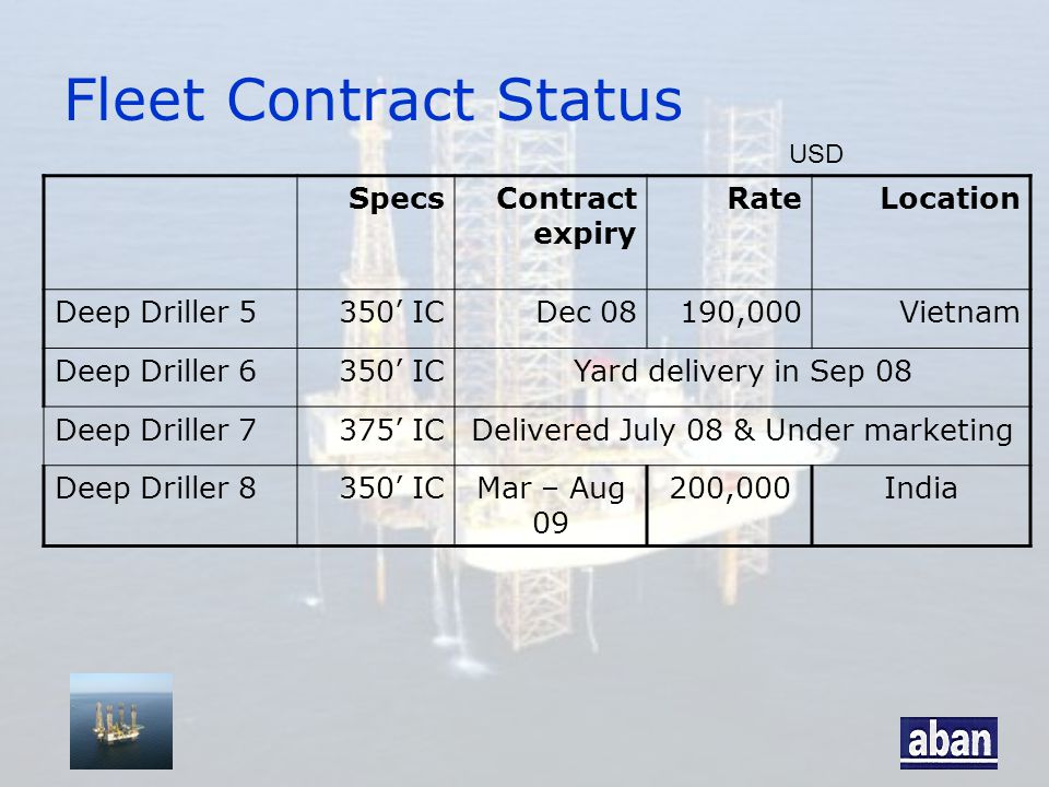 Fleet Contract Status SpecsContract expiry RateLocation Deep Driller 5350' ICDec 08190,000Vietnam Deep Driller 6350' ICYard delivery in Sep 08 Deep Dr