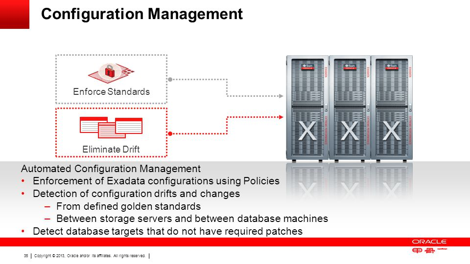Copyright © 2013, Oracle and/or its affiliates. All rights reserved. 35 Configuration Management Automated Configuration Management Enforcement of Exa