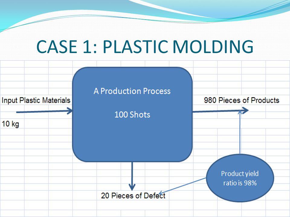 CASE 1: PLASTIC MOLDING