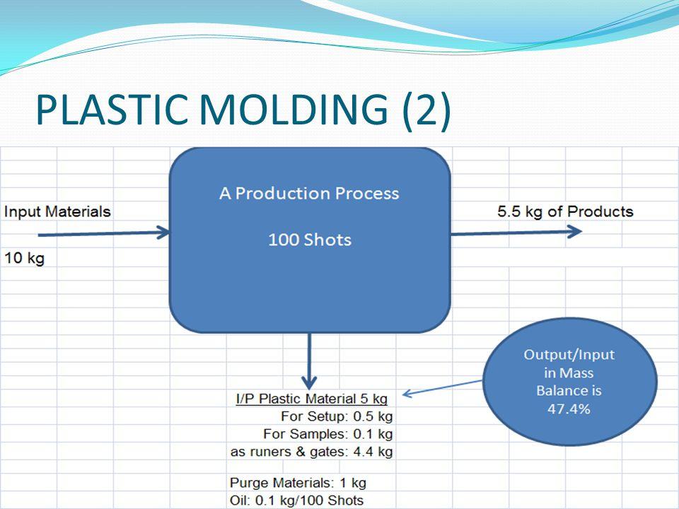 PLASTIC MOLDING (2)