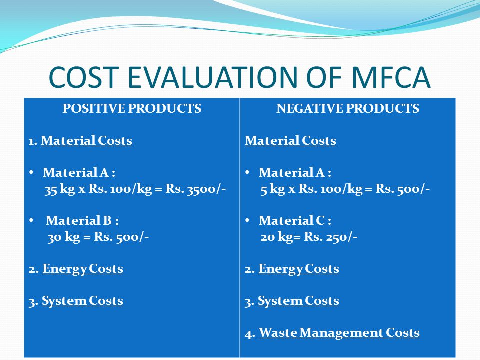 COST EVALUATION OF MFCA POSITIVE PRODUCTS 1.Material Costs Material A : 35 kg x Rs.