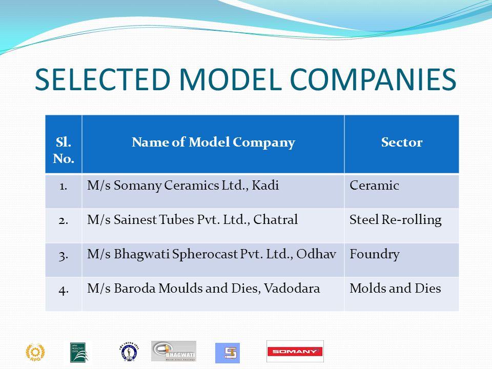 SELECTED MODEL COMPANIES Sl.No.