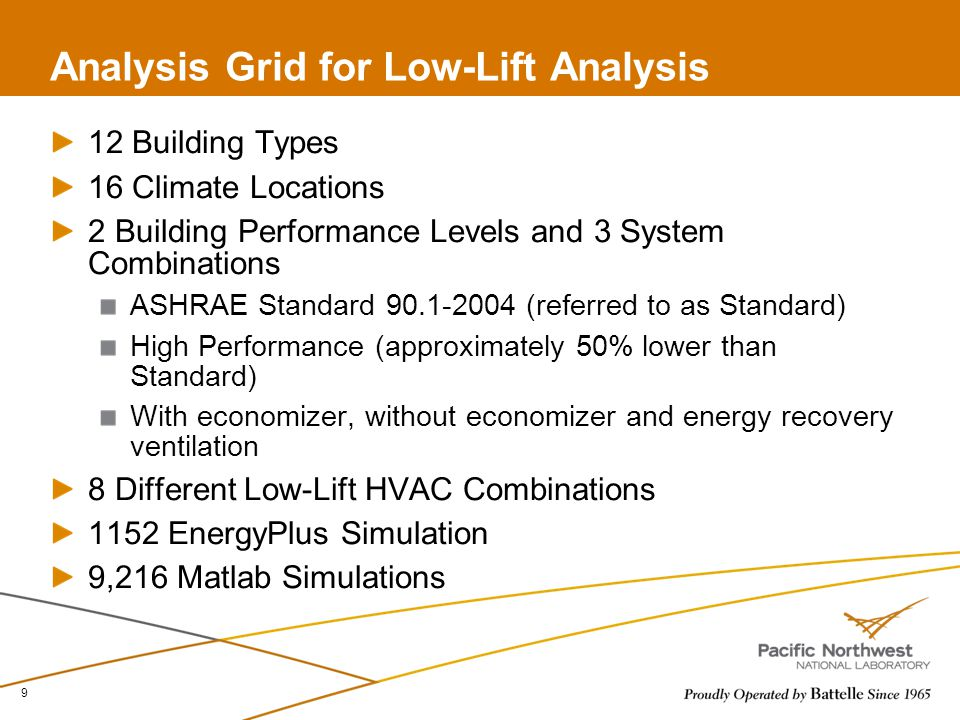 Analysis Grid for Low-Lift Analysis 12 Building Types 16 Climate Locations 2 Building Performance Levels and 3 System Combinations ASHRAE Standard 90.1-2004 (referred to as Standard) High Performance (approximately 50% lower than Standard) With economizer, without economizer and energy recovery ventilation 8 Different Low-Lift HVAC Combinations 1152 EnergyPlus Simulation 9,216 Matlab Simulations 9