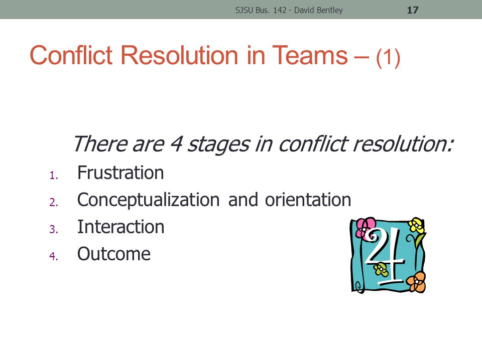 Conflict Resolution in Teams – (1) SJSU Bus.