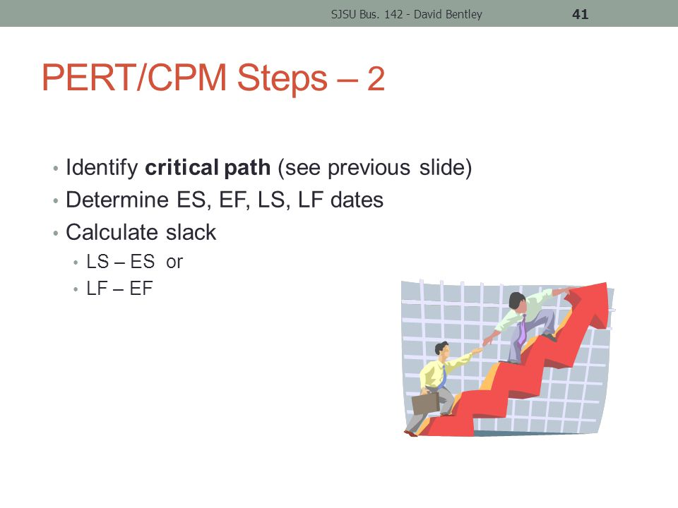 PERT/CPM Steps – 2 Identify critical path (see previous slide) Determine ES, EF, LS, LF dates Calculate slack LS – ES or LF – EF SJSU Bus.