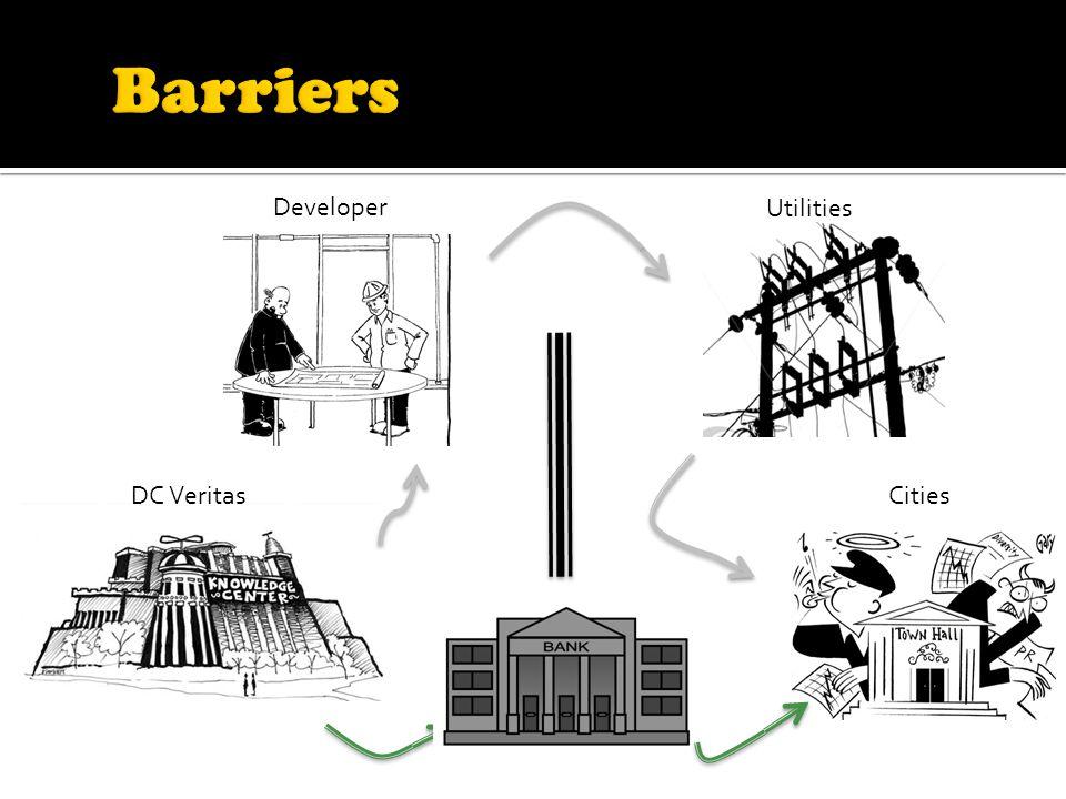 DC VeritasCities Developer Utilities