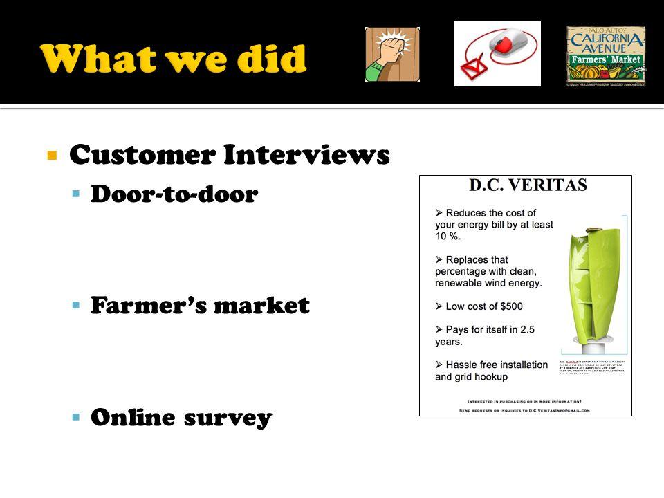  Customer Interviews  Door-to-door  Farmer's market  Online survey