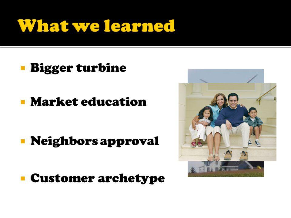 Bigger turbine  Neighbors approval  Market education  Customer archetype