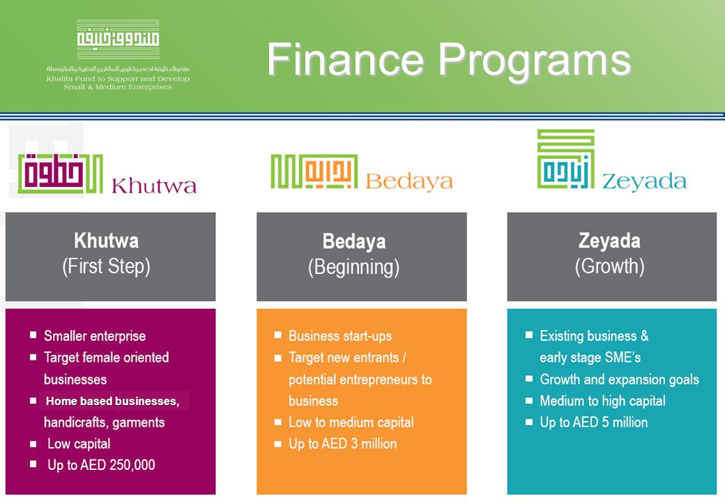 Finance Programs Home based businesses,