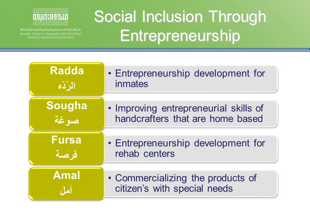 Entrepreneurship development for inmates Radda الرّدّه Improving entrepreneurial skills of handcrafters that are home based Sougha صوغة Entrepreneursh