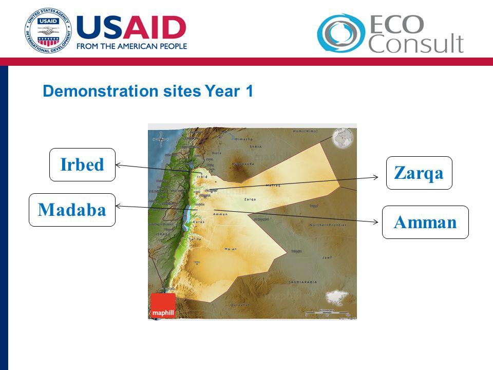 Demonstration sites Year 1 Zarqa Amman Irbed Madaba