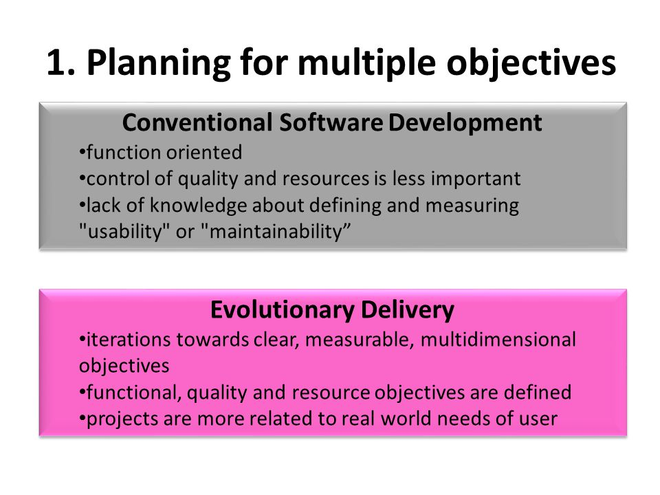 Objections to Evolutionary Delivery THEN IT SHOULD BE.