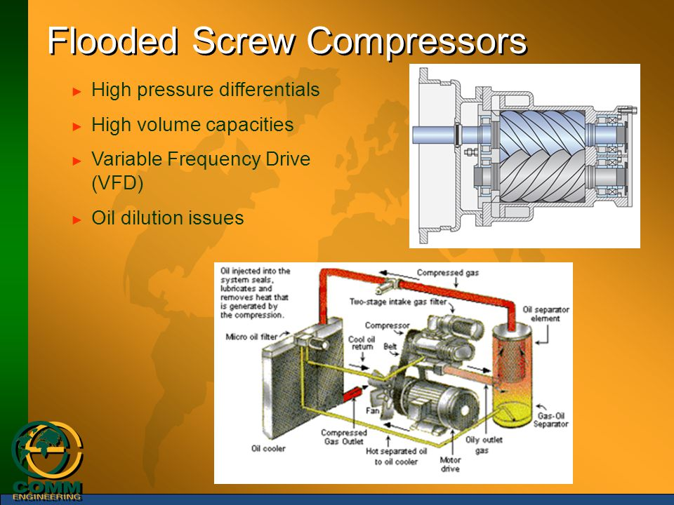 Flooded Screw Compressors ► High pressure differentials ► High volume capacities ► Variable Frequency Drive (VFD) ► Oil dilution issues