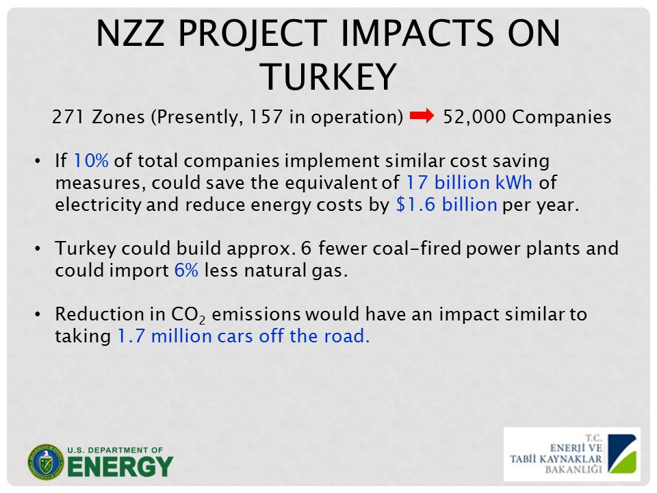 NZZ PROJECT IMPACTS ON TURKEY 271 Zones (Presently, 157 in operation) 52,000 Companies If 10% of total companies implement similar cost saving measures, could save the equivalent of 17 billion kWh of electricity and reduce energy costs by $1.6 billion per year.