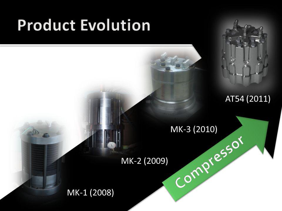 MK-1 (2008) MK-2 (2009) MK-3 (2010) AT54 (2011)