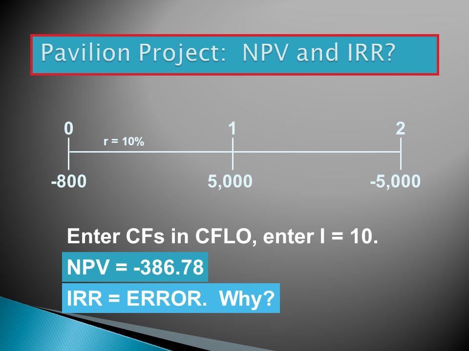 5,000-5,000 012 r = 10% -800 Enter CFs in CFLO, enter I = 10. NPV = -386.78 IRR = ERROR. Why?