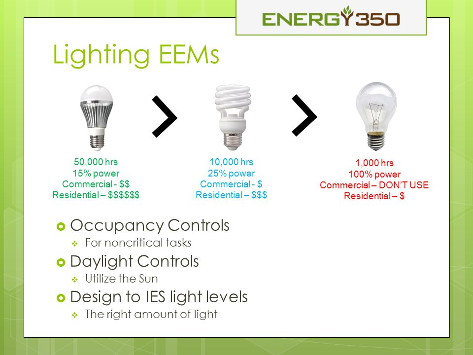 Lighting EEMs  Occupancy Controls  For noncritical tasks  Daylight Controls  Utilize the Sun  Design to IES light levels  The right amount of light 50,000 hrs 15% power Commercial - $$ Residential – $$$$$$ 10,000 hrs 25% power Commercial - $ Residential – $$$ 1,000 hrs 100% power Commercial – DON'T USE Residential – $