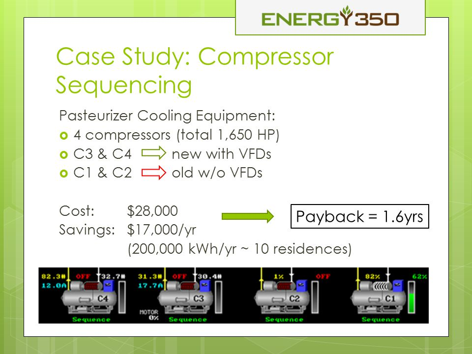 Case Study: Compressor Sequencing Pasteurizer Cooling Equipment:  4 compressors (total 1,650 HP)  C3 & C4 new with VFDs  C1 & C2 old w/o VFDs Cost: $28,000 Savings: $17,000/yr (200,000 kWh/yr ~ 10 residences) Payback = 1.6yrs