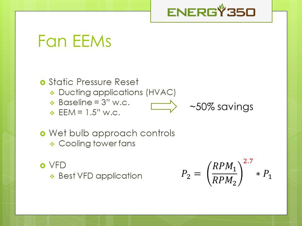 Fan EEMs  Static Pressure Reset  Ducting applications (HVAC)  Baseline = 3 w.c.
