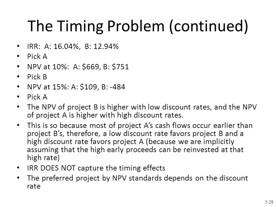 5-28 The Timing Problem (continued) IRR: A: 16.04%, B: 12.94% Pick A NPV at 10%: A: $669, B: $751 Pick B NPV at 15%: A: $109, B: -484 Pick A The NPV o
