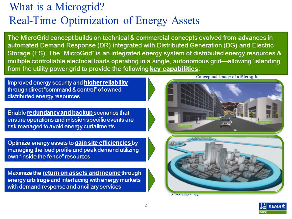 What is a Microgrid? Real-Time Optimization of Energy Assets The MicroGrid concept builds on technical & commercial concepts evolved from advances in