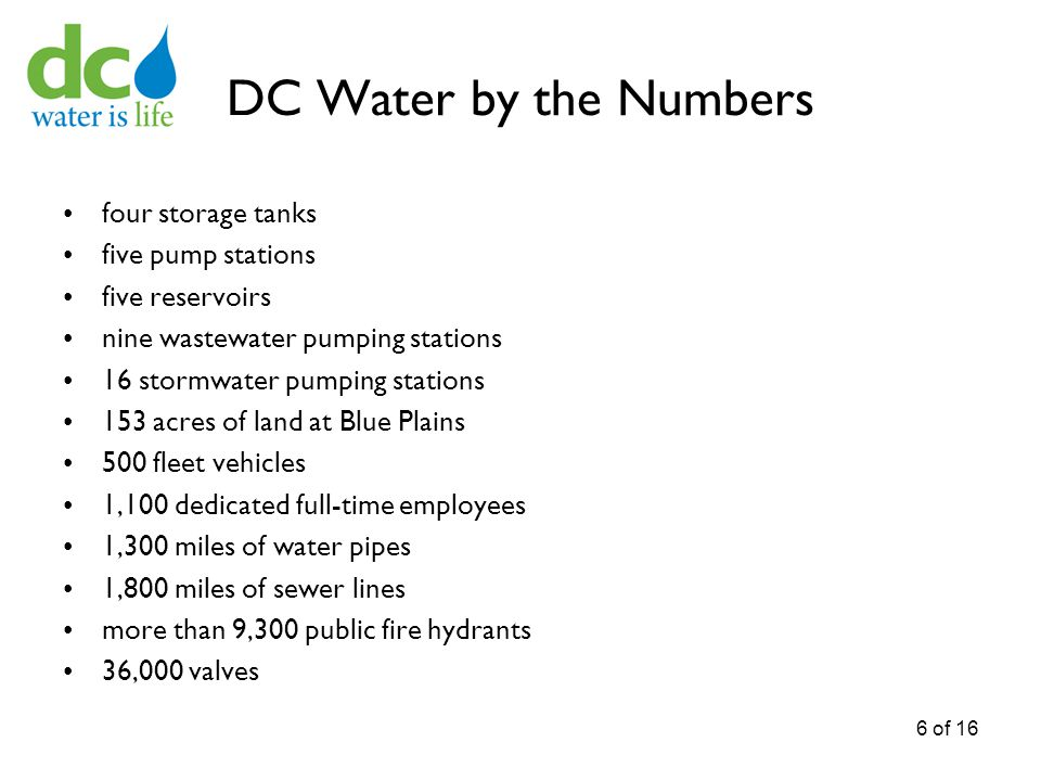 Clean, safe water is crucial for human health.
