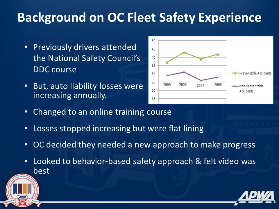 18 Previously drivers attended the National Safety Council's DDC course But, auto liability losses were increasing annually.