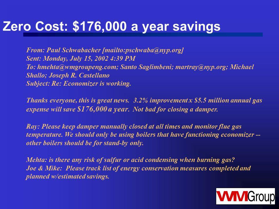From: Paul Schwabacher [mailto:pschwaba@nyp.org] Sent: Monday, July 15, 2002 4:39 PM To: hmehta@wmgroupeng.com; Santo Saglimbeni; martray@nyp.org; Michael Shallo; Joseph R.