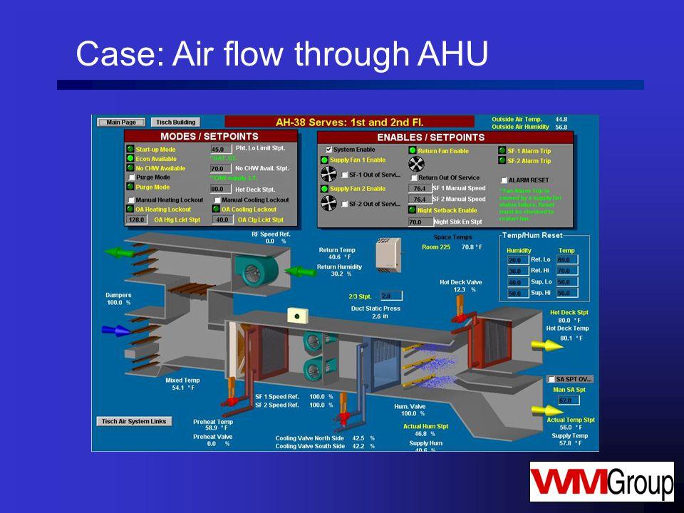 Case: Air flow through AHU