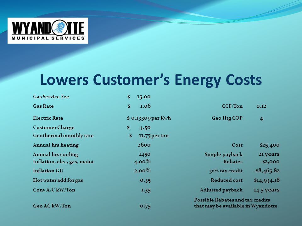 Lowers Customer's Energy Costs Gas Service Fee $ 15.00 Gas Rate $ 1.06 CCF/Ton 0.12 Electric Rate $ 0.13309 per KwhGeo Htg COP 4 Customer Charge $ 4.5
