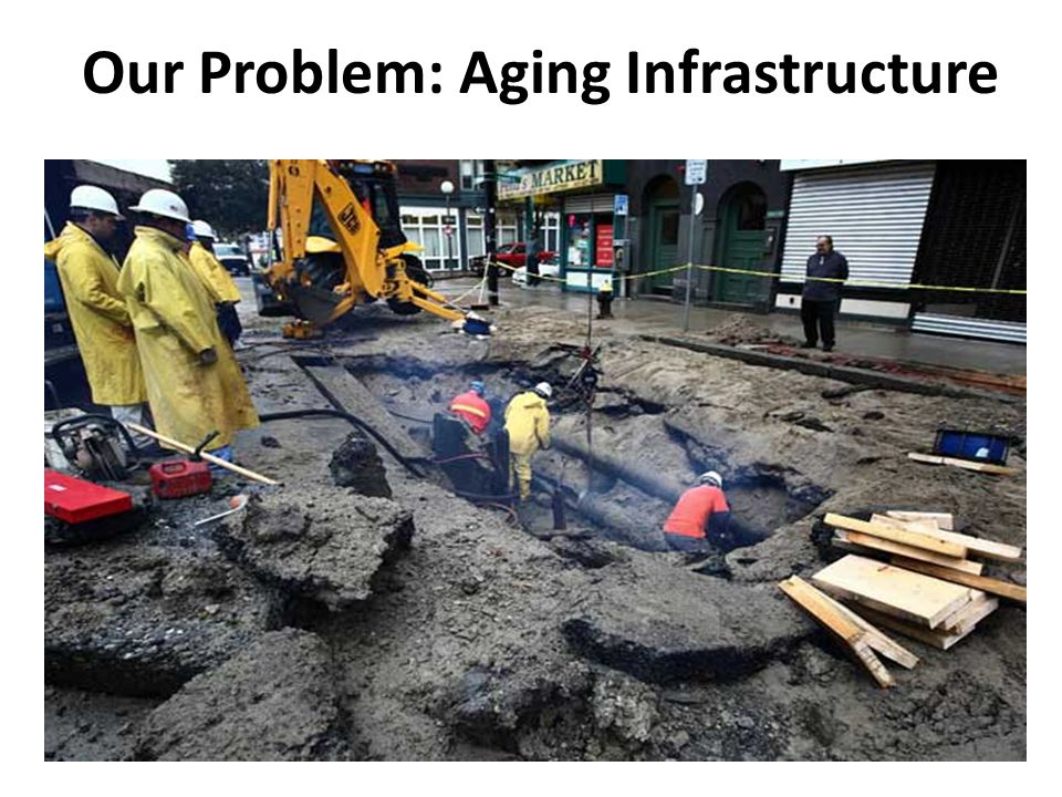 Our Problem: Aging Infrastructure