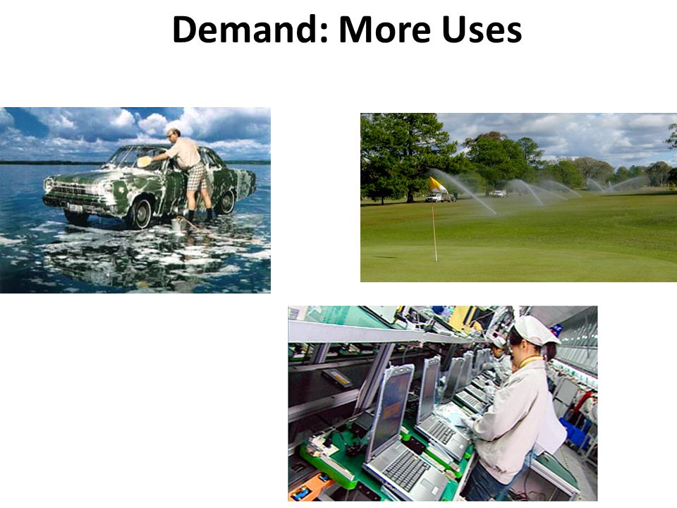 Demand: More Uses