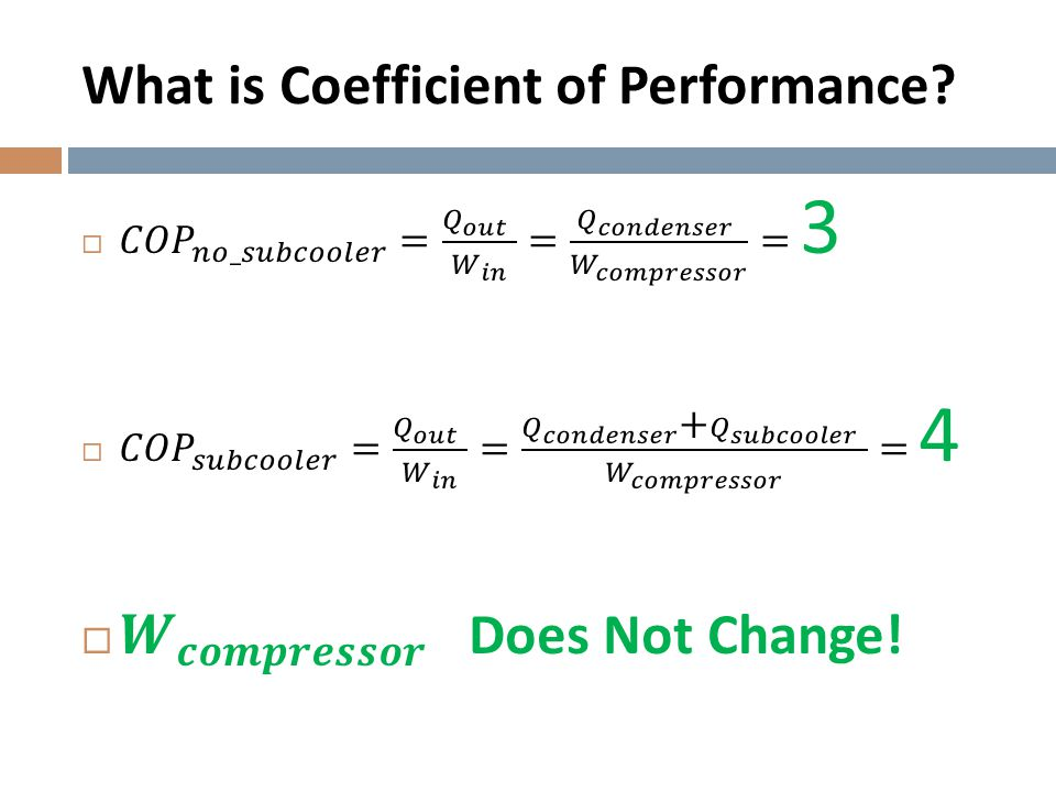 What is Coefficient of Performance?
