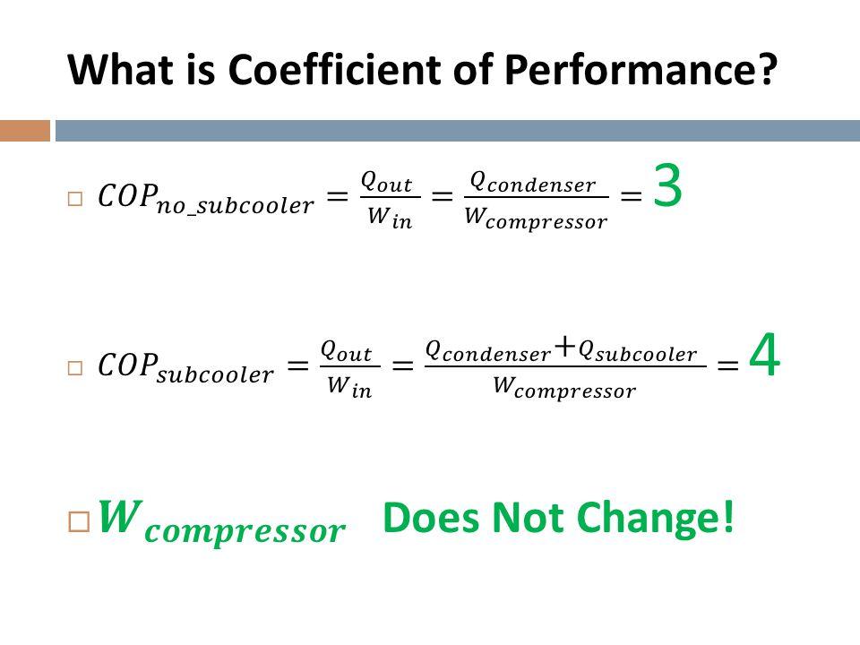 Summary 1.Subcooler Unit Increases Heat Pump's COP & EER 2.