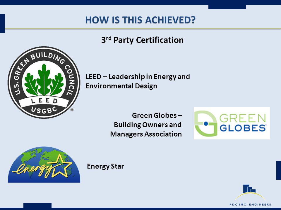 HOW IS THIS ACHIEVED? 3 rd Party Certification LEED – Leadership in Energy and Environmental Design Green Globes – Building Owners and Managers Associ