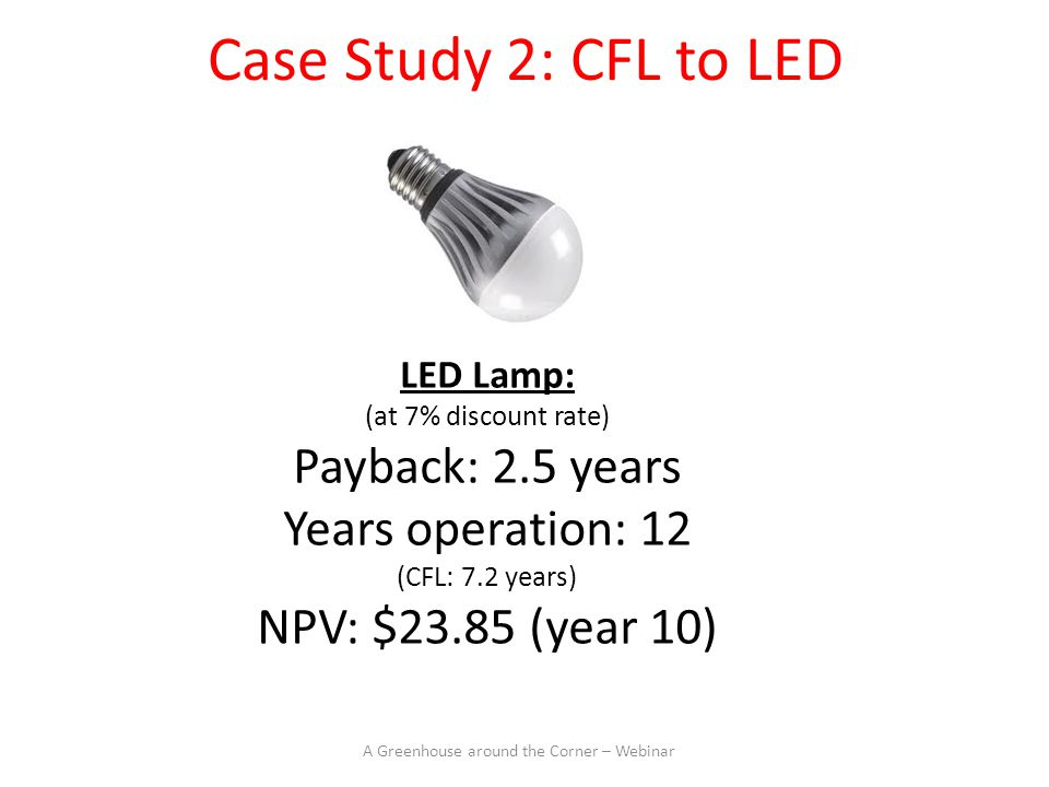 Case Study 2: CFL to LED LED Lamp: (at 7% discount rate) Payback: 2.5 years Years operation: 12 (CFL: 7.2 years) NPV: $23.85 (year 10) A Greenhouse around the Corner – Webinar