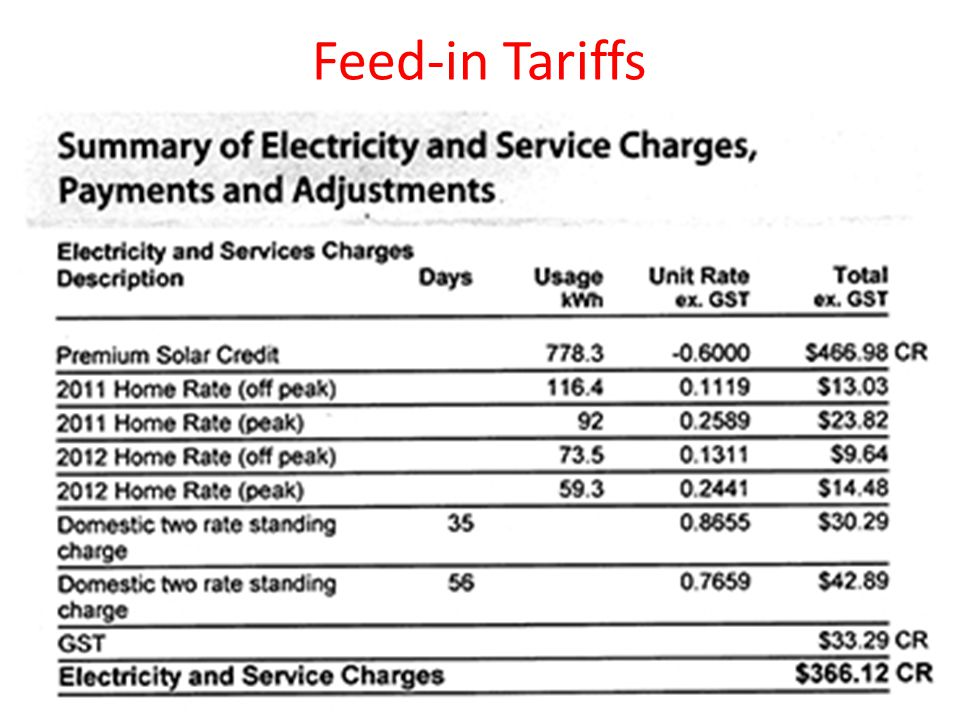 Feed-in Tariffs