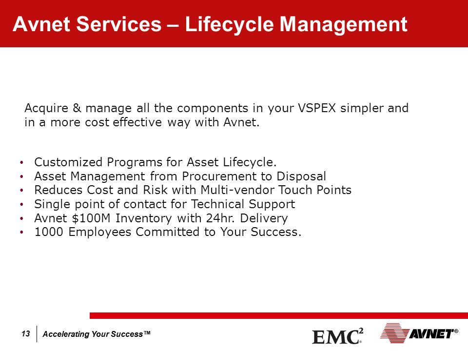 Accelerating Your Success™ 13 Avnet Services – Lifecycle Management Customized Programs for Asset Lifecycle.